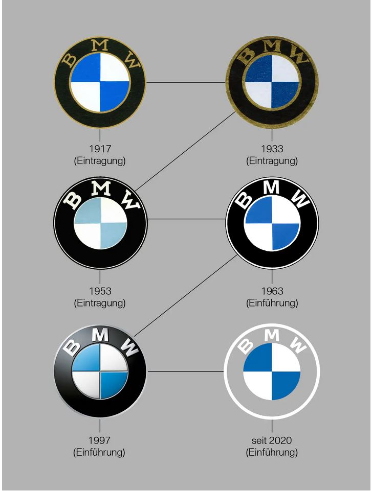 BMW zmienia swoje wszystkie logotypy pierwszy raz od 23 lat