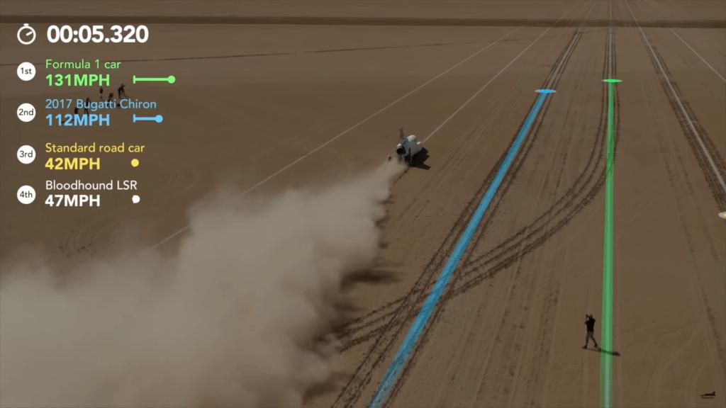 Bloodhound LSR pokazuje pojedynek z Bugatti Chiron i bolidem F1