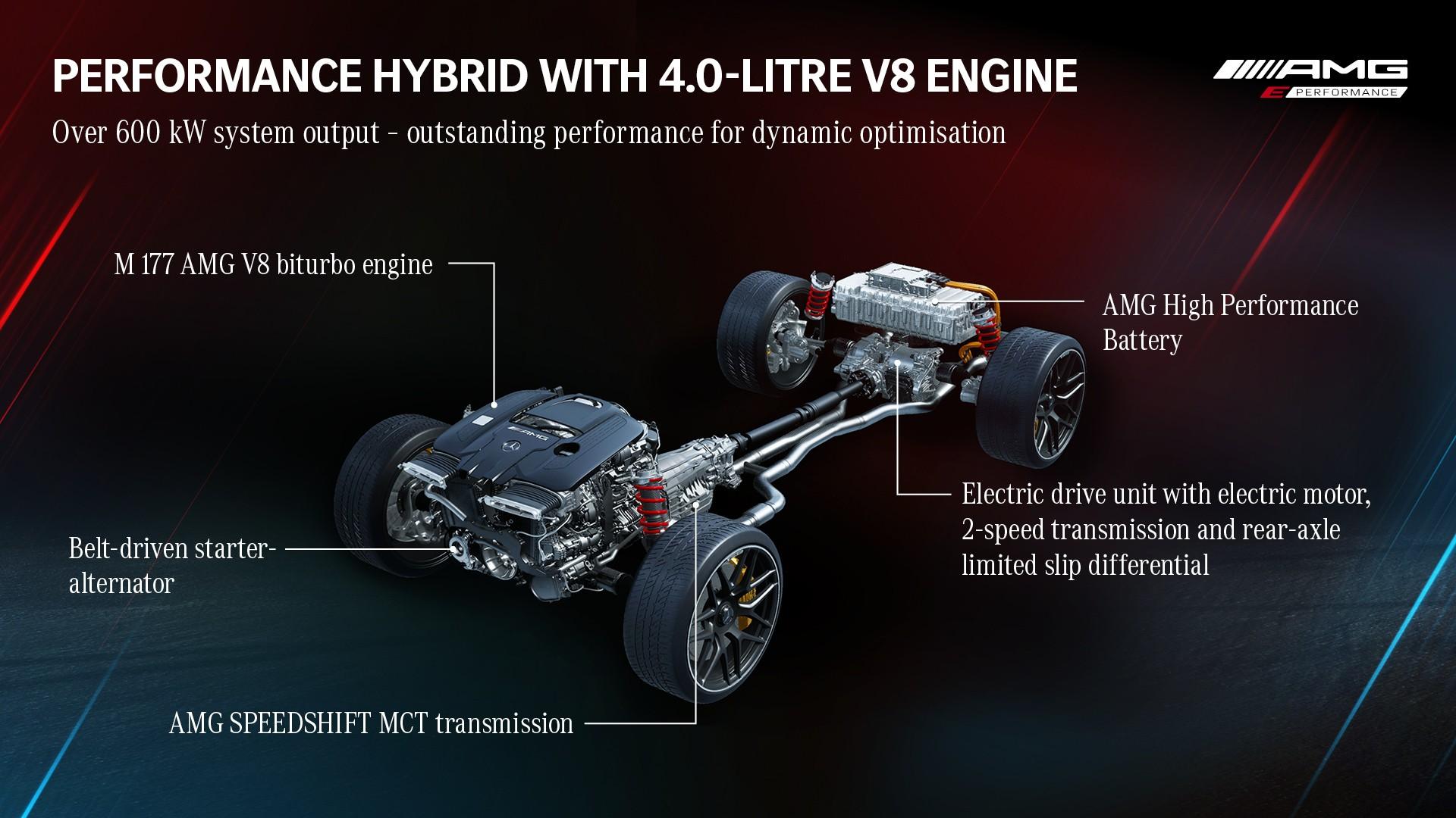 Mercedes AMG-GT 73s