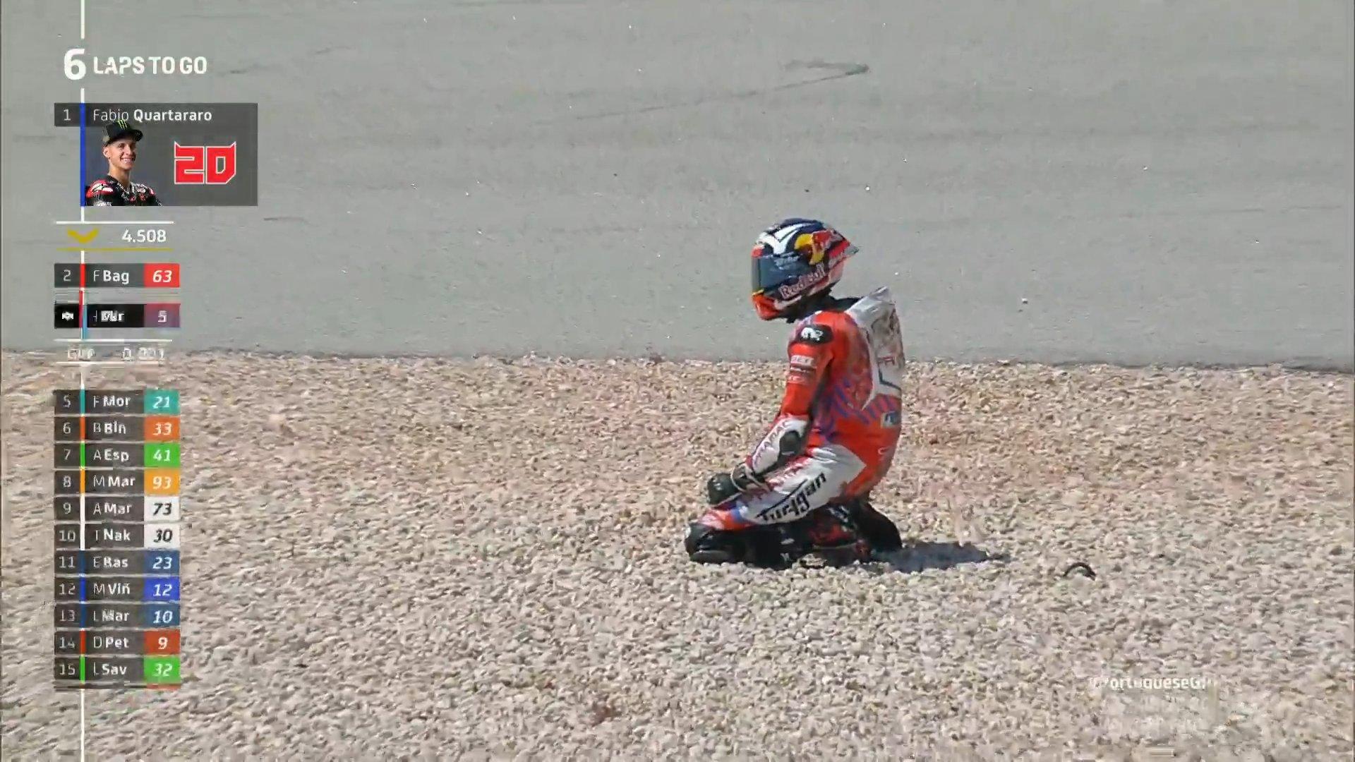 Johaan Zarco Pramac Ducati