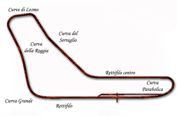 F1 Monza 1971